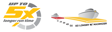 Minn Kota TRAXXIS elektromos csónakmotor